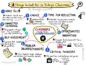 Today's classroom-8 things to look for